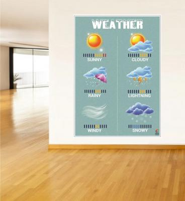 Weather Poster - Hava Durumu Posteri